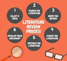 Review of research paper format apa